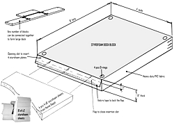 Docking platform dimensions and details.