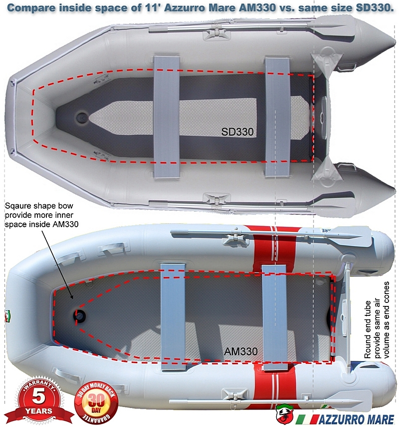 Compare inner size of Azzurro Mare Inflatable boat vs. Saturn Inflatable Boat of same size.