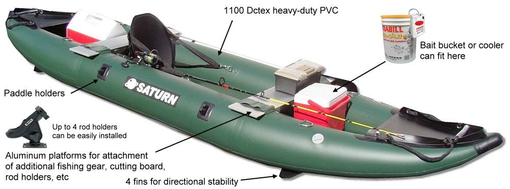 Inflatable kayak fishing for Best inflatable fishing kayak