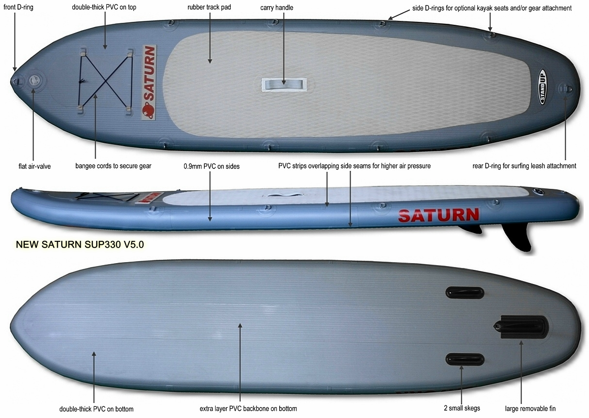 saturn superior sup boards inflatable stand up paddle. Black Bedroom Furniture Sets. Home Design Ideas