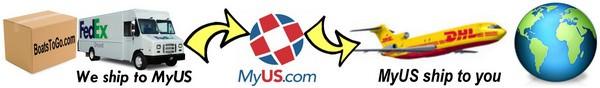 International Shipping from BoatsToGo