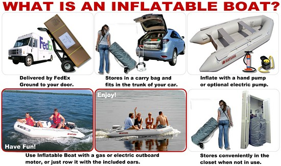 Infographic - Inflatable Boats