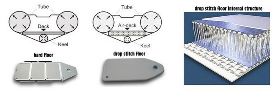 hard floor vs air deck floor