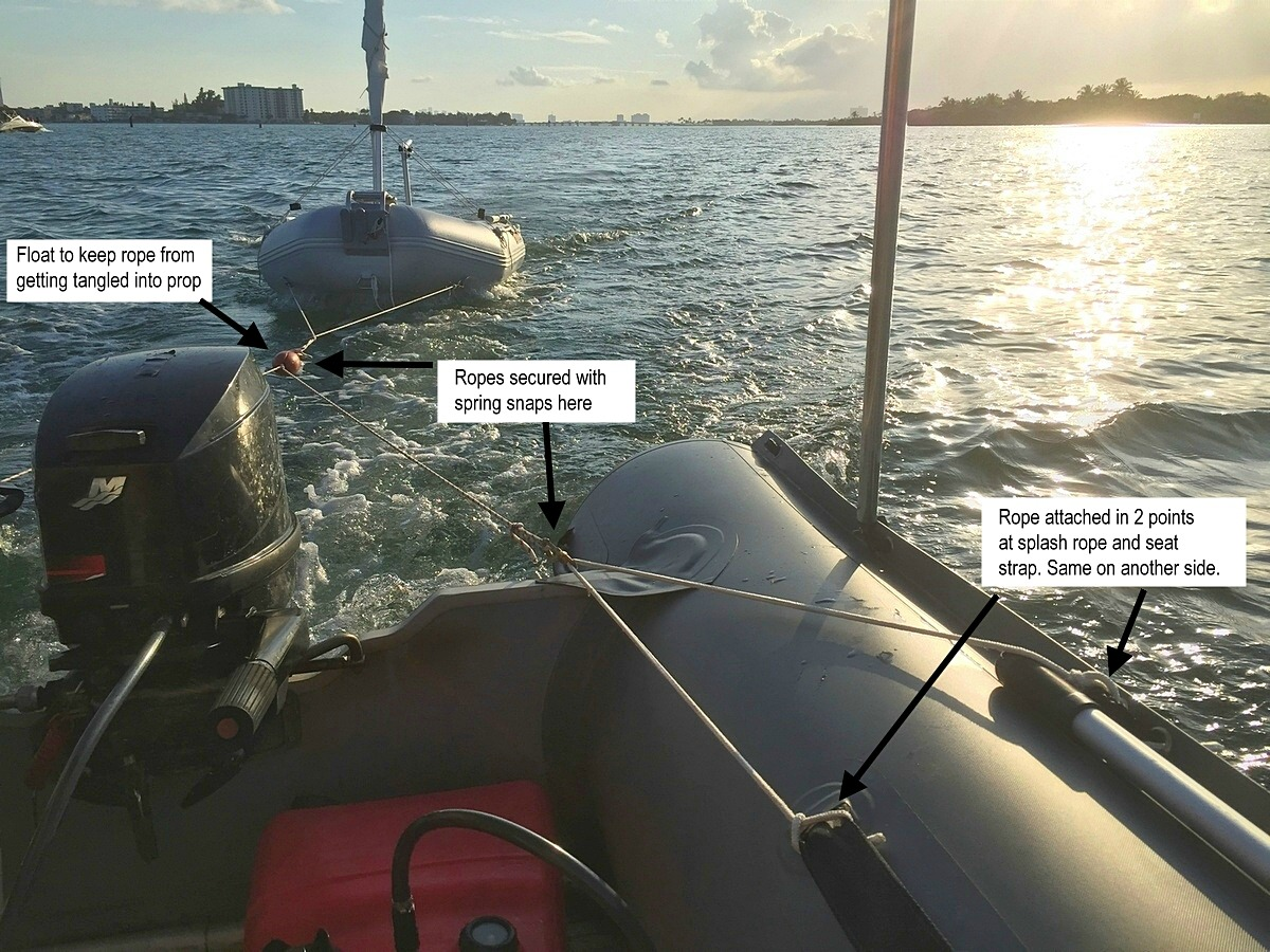 Questions answers towing set up to tow object behind your inflatable boat solutioingenieria Image collections