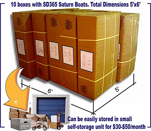 inflatable boats storage dimensions