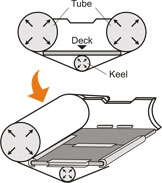Click to see how to install plywoodd floor and assemble inflatable boat.