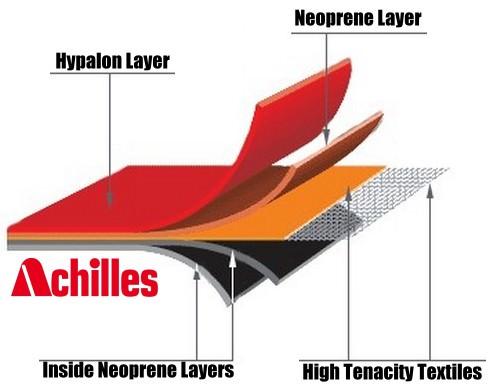 Ahilles Hypalon Fabric Structure