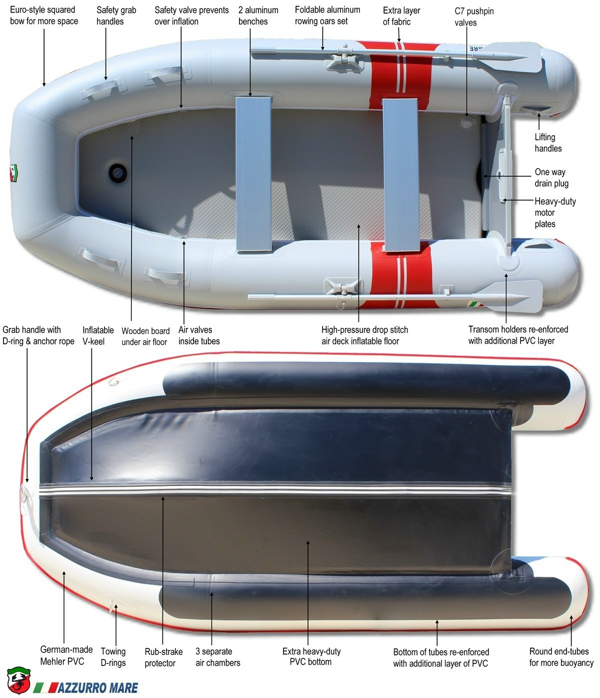 Azzurro-Mare-Inflatable-Boats-Specificat