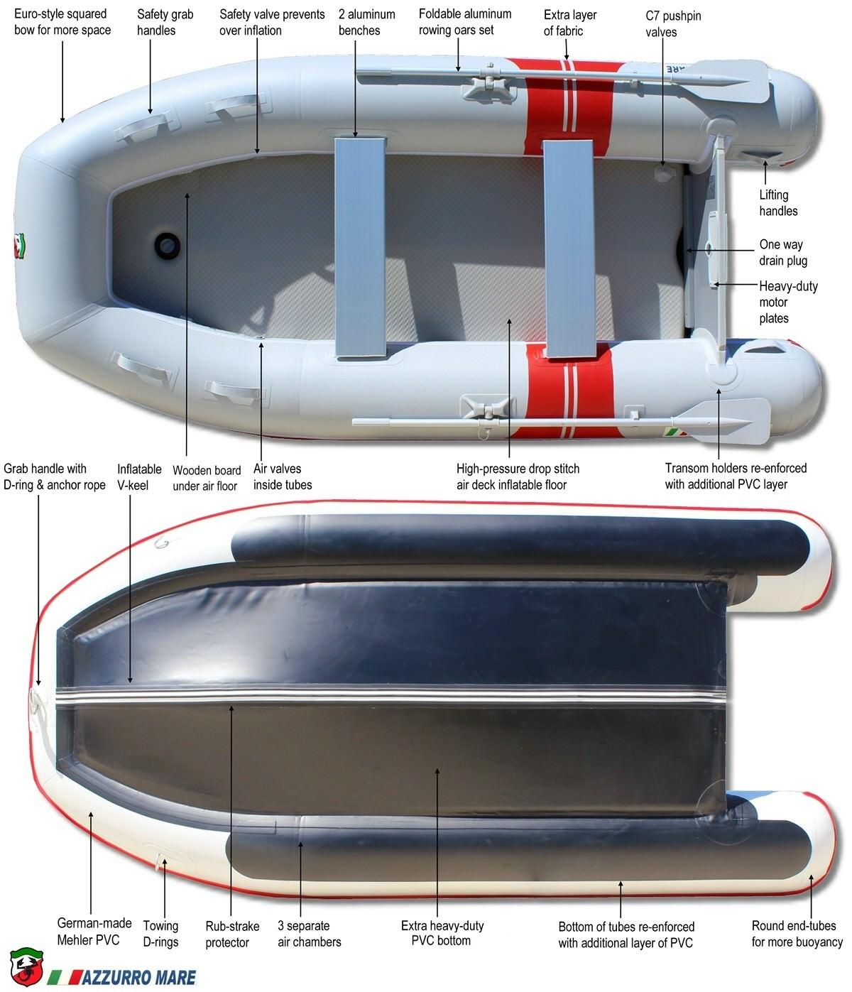 Azzurro Mare Inflatable Boat Specs