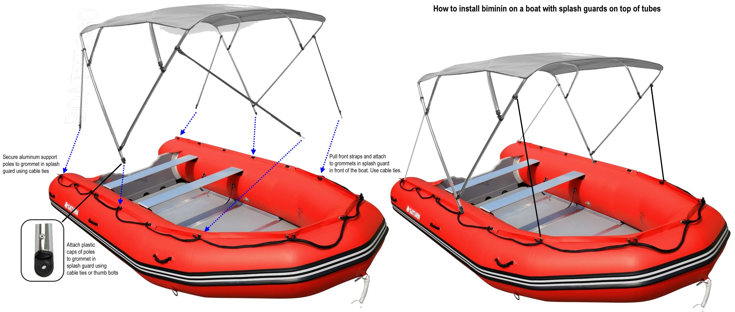 How to attach bimini to boat with splash guards on top of tubes