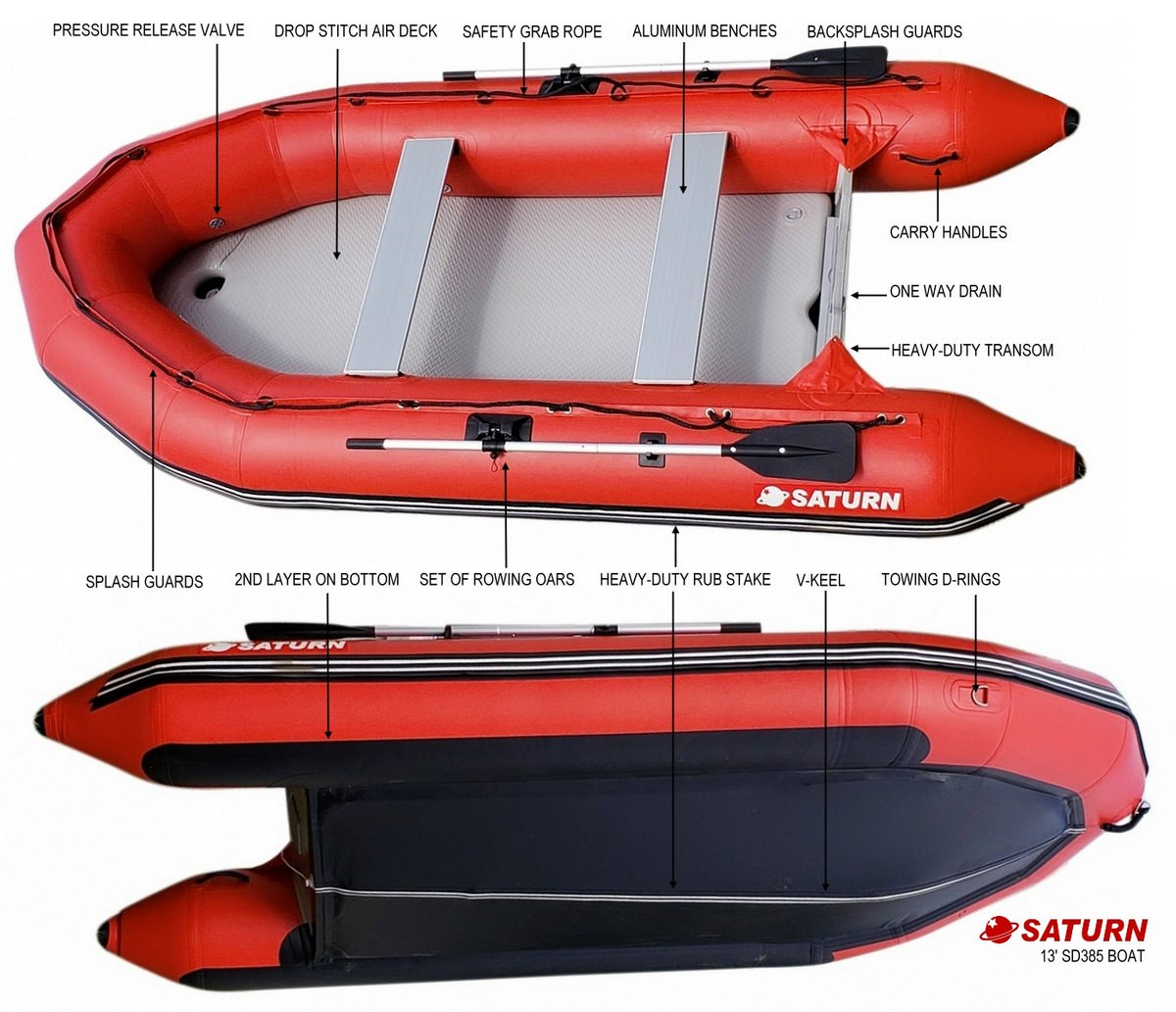 Saturn SD385 Inflatable Boat Details