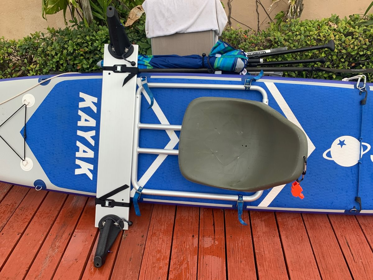 Frame on SUP board